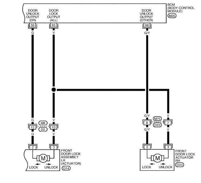 electrical wiring diagrams for dummies - wiring diagram,