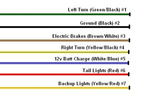 Trailer Lights and Wiring Harness  Nissan Titan Forum
