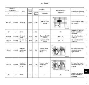05 Titan Factory Stereo Wiring Diagram  Nissan Titan Forum