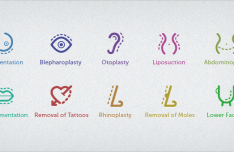 Free Plastic Surgery Vector Icons