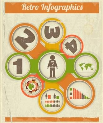 Retro World Population Infographic Elements