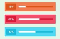 Flat PSD Percentage Bars