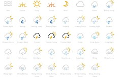 Forecast - Free Web Font For Weather Icons