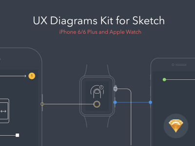 UX Diagrams PSD Kit For iPhone 6 and Apple Watch