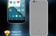 Nokia N1 Template Sketch