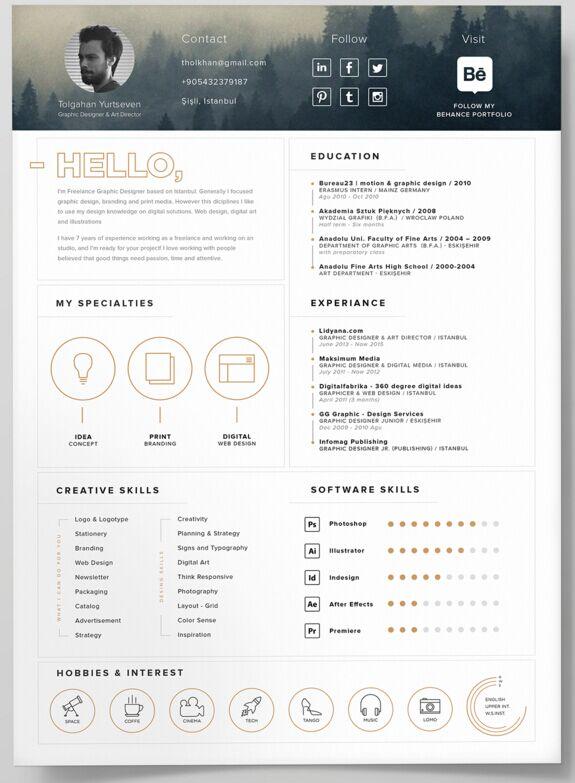 Resume Builder Template Free Online. Free Resume Builder Resume