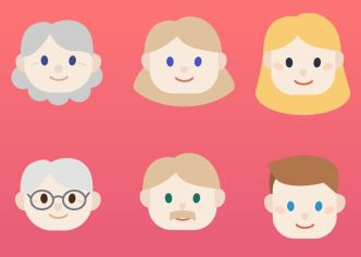 6 Character & Avatar Icons Vector