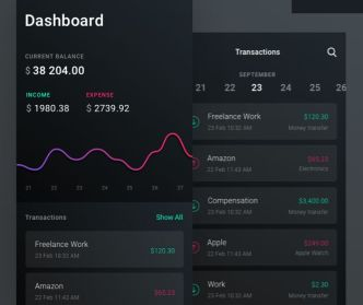 Dark Finance App UI Kit For Sketch