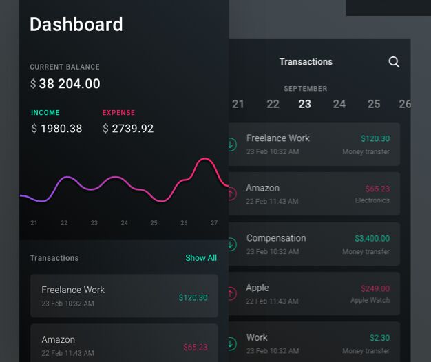 Dark Finance App UI Kit For Sketch