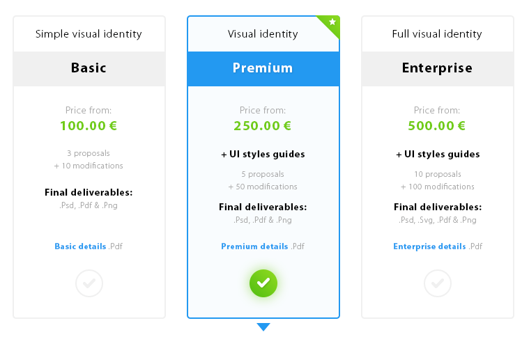 Free Minimal Clean Plan/Pricing Table Template PSD - TitanUI