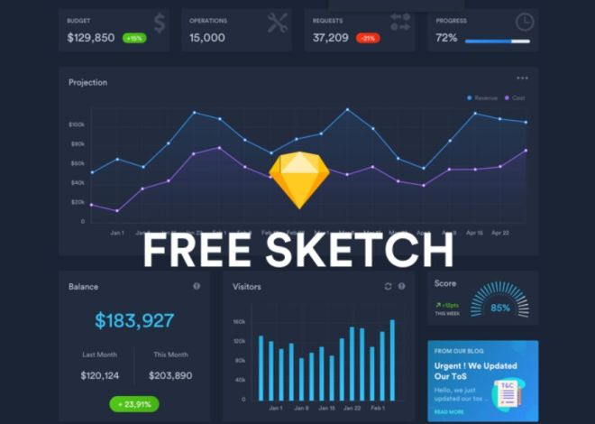 Dark Admin Dashboard Template For Sketch