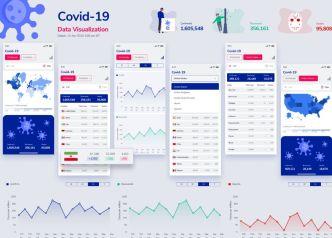 COVID-19 Data Visualisation UI Kit For Figma