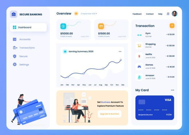 Clean Banking Dashboard Template For Figma