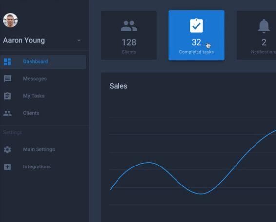 Material Design Dashboard UI Design Figma