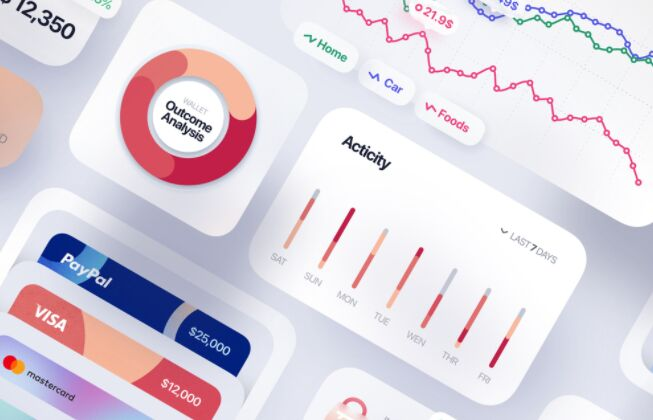 Finance UI Elements Figma