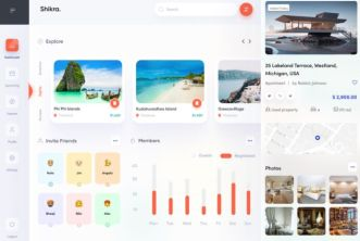 Travel Dashboard UI Design Figma