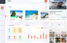 Travel Dashboard UI Design Figma