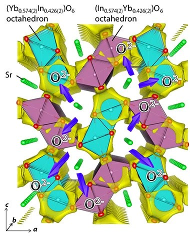 oxide-ion conductors
