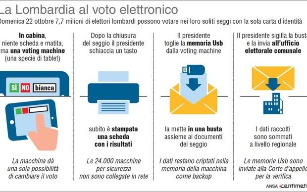 rassegna-stampa-news-italia-referendum