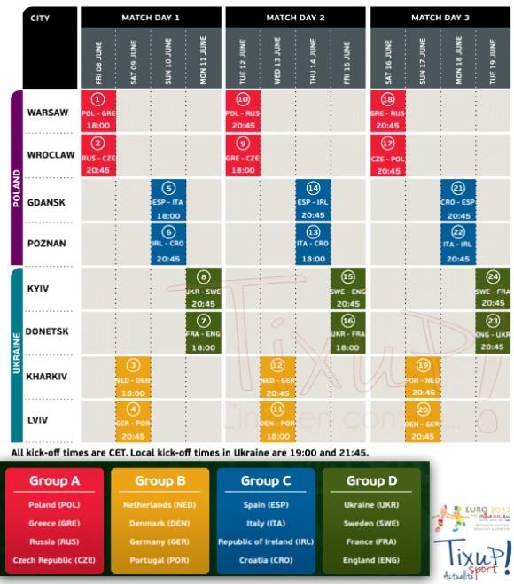 Calendrier des matchs de l'Euro 2012