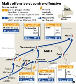 Combats au Mali