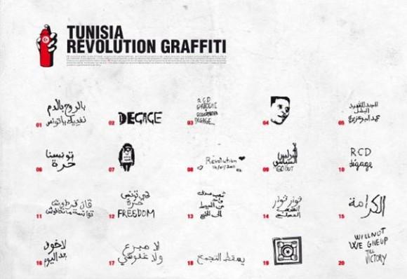 Tunisia Revolution Graffiti Poster