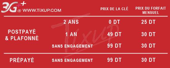 Les prix de la clé 3G++ de Tunisie Telecom
