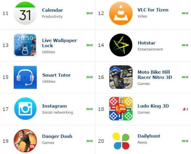 Top Tizen Apps
