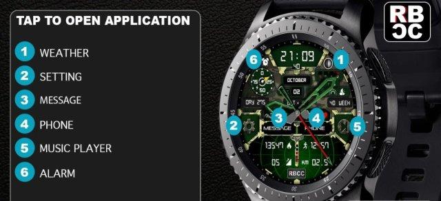 Best Watch Faces