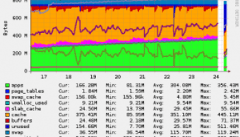 Upgrading Ubuntu i686 (32bit) to x86_64 (64bit) | tjansson dk