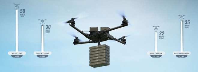 drone-take-off-weight-vs-payload