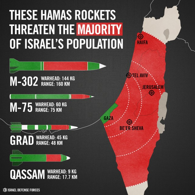 Raketten Sderot