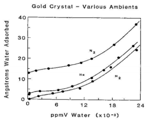 gold-crystal-various-ambients
