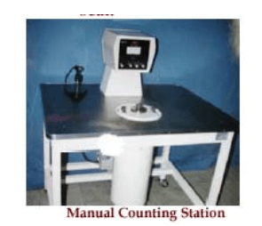 manual-counting-station