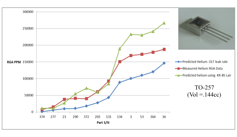correlation-data