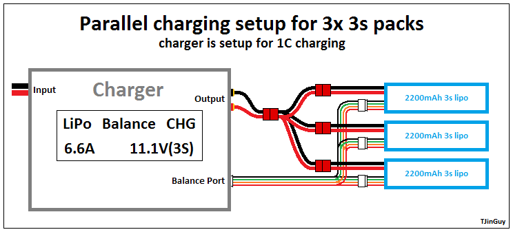 HowTo: Parallel Charging  TJinTech