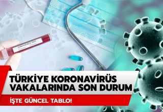 Türkiye'deki Güncel Durum – 09 Nisan 2020