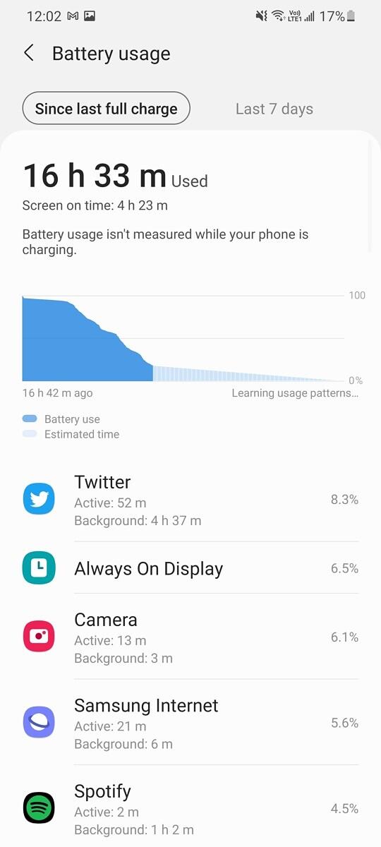 Samsung'un en iyi telefonu, Galaxy S21 Ultra'nın 72 saat kullanım sonrası 5 Dikkat Çeken Özellik 53