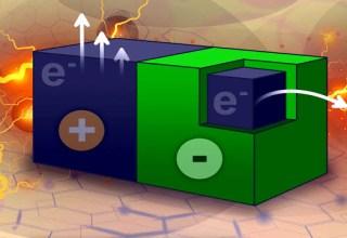 Bilim İnsanları, Elektrik Üretmenin Yeni Bir Yolunu Keşfettiler