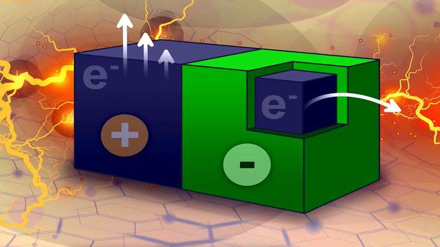Bilim İnsanları, Elektrik Üretmenin Yeni Bir Yolunu Keşfettiler 7