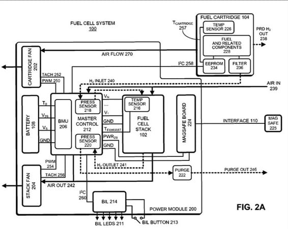Fuel-Cell-System-Apple-Patent