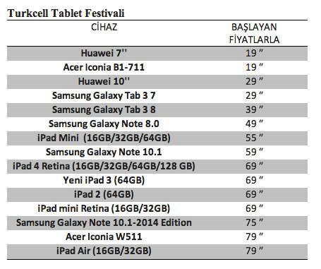 tablet festivali