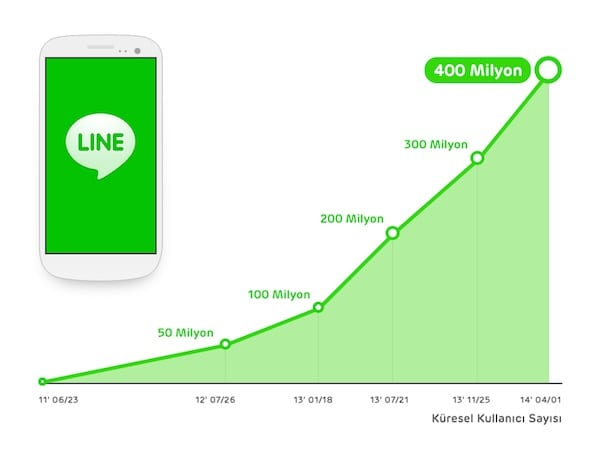400million_Turkey_graph