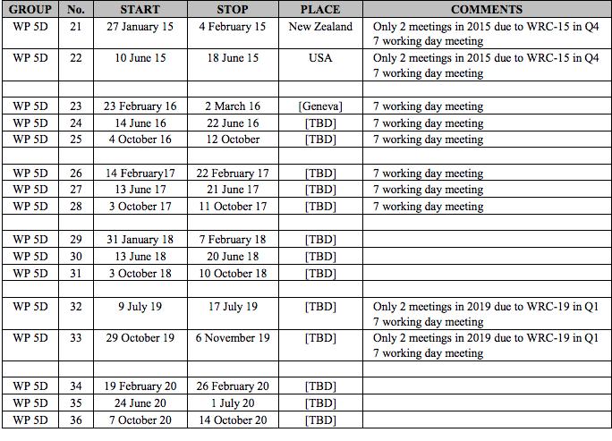 Ekran Resmi 2015-06-22 17.14.57