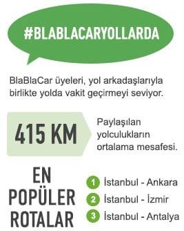 blabla 3