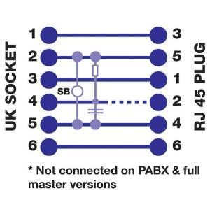 RJ45 Plug to UK Telephone Socket (PABX Master)