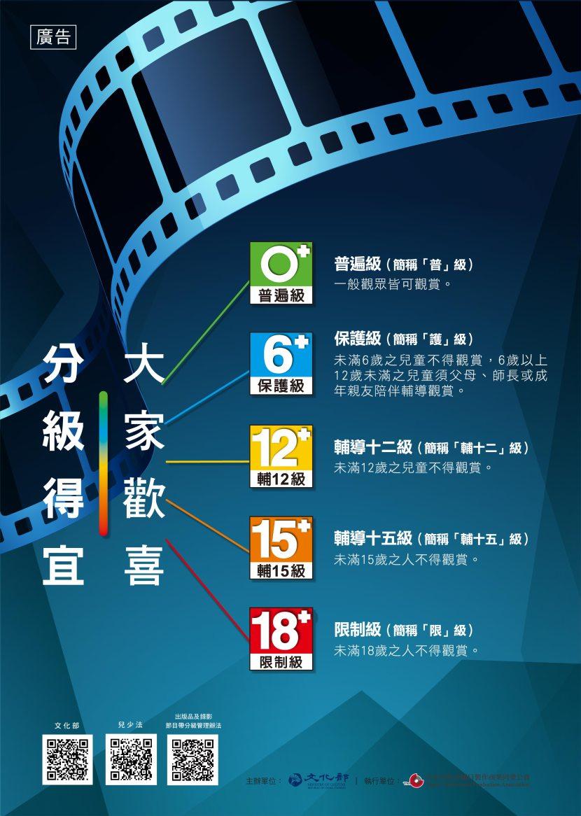 20170525分級制度廣告-A4主視覺選用版