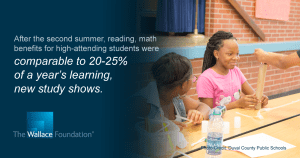Wallace Foundation Summer Learning Report