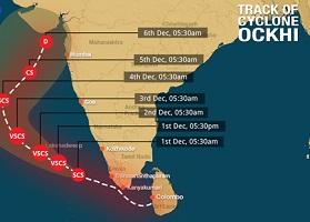 TNPSC Tamil Current Affairs December