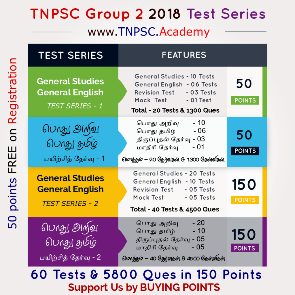 Group 2 Test Series